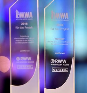 Mülheim Water Award 2018